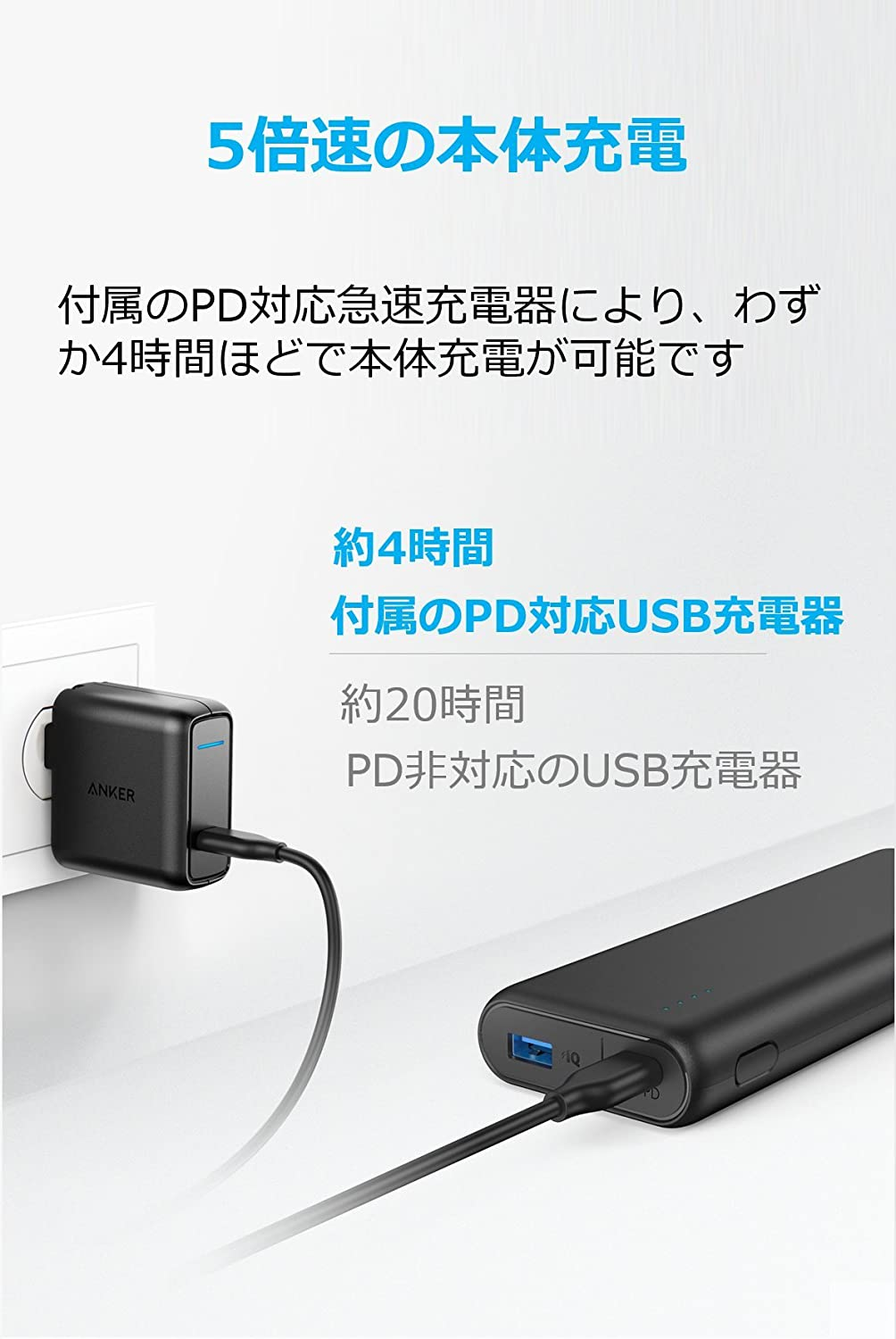Amazon Anker Powercore Speed 20000 Pd Power Delivery Quick Charge 30 Black A1274011 20100mah Usb Ciphone Android 20188