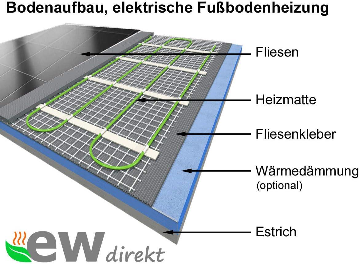 1,0 m/² - 0,5 m x 2 m Komplett-Set elektrische Fu/ßbodenheizung UltraPro 160 W//m/² mit digitalem Thermostat RT-40