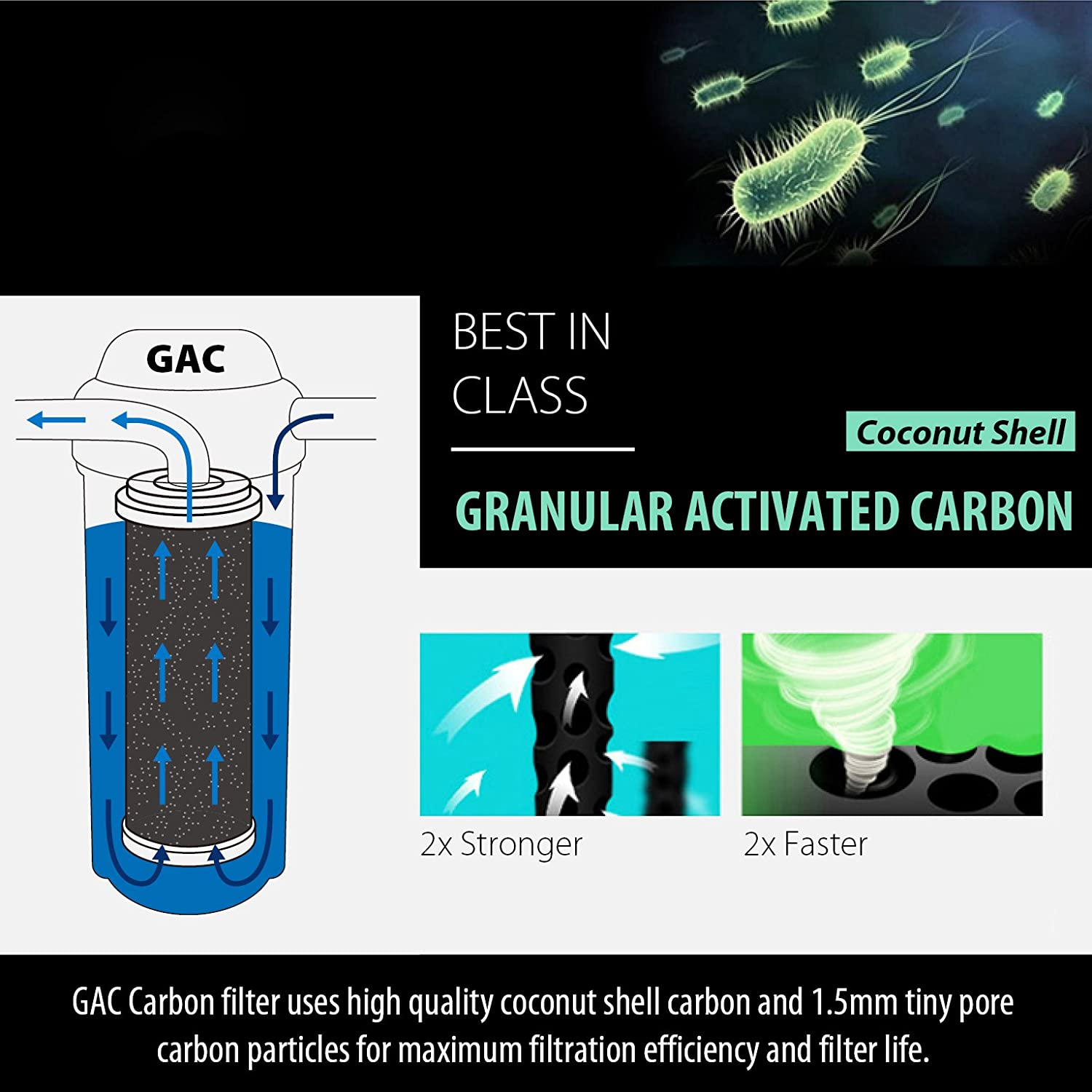 iSpring FG15 GAC Granular Activated Carbon 2.5x10 Water Filter RO//Aquarium//DI 2.5 x 10 White 2.5 x 10 White iSpring Water Systems