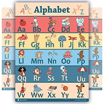 Alphabet ABC Poster Laminated Vintage Educators Classroom Chart  Kindergarten and Nursery for Teachers Schools edu (18x24)