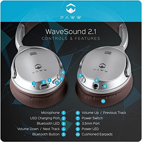 Paww WaveSound 2.1 Wireless Bluetooth 4.2 Over-The-Ear Foldable Headphones Headset with Mic, aptX Low Latency 34 ms Super Fast Audio for TV, PC Gaming, Wired Mode – Silver Brown