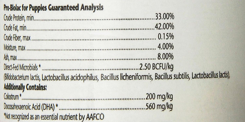 Vetoquinol 410625 pro-biolac? Para Cachorros, 8 oz: Amazon ...