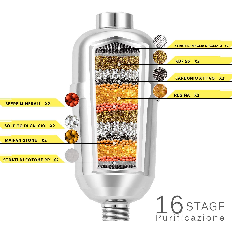Irrit Filtro de ducha de 16 capas universal filtro purificador para eliminar el cloro