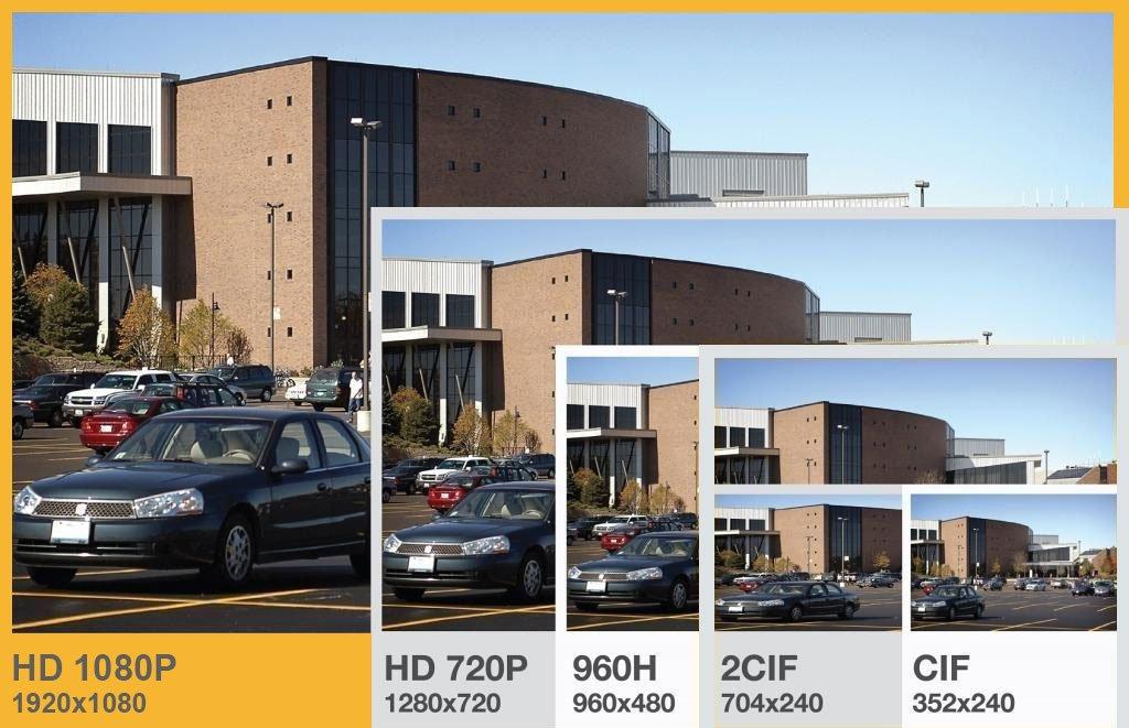 GW Security 2.1MP 1080p 4-in-1 HD TVI / AHD / CVI / 960H 1200TVL CCTV Outdoor Weatherproof Security Camera, 2.8-12 mm Varifocal Zoom Lens, 72 LED, 196-Feet IR Distance (Grey)