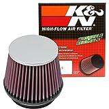 【並行輸入品】 K&N スペアフィルター 内径114mm 高114mm [テーパー] RF-1005