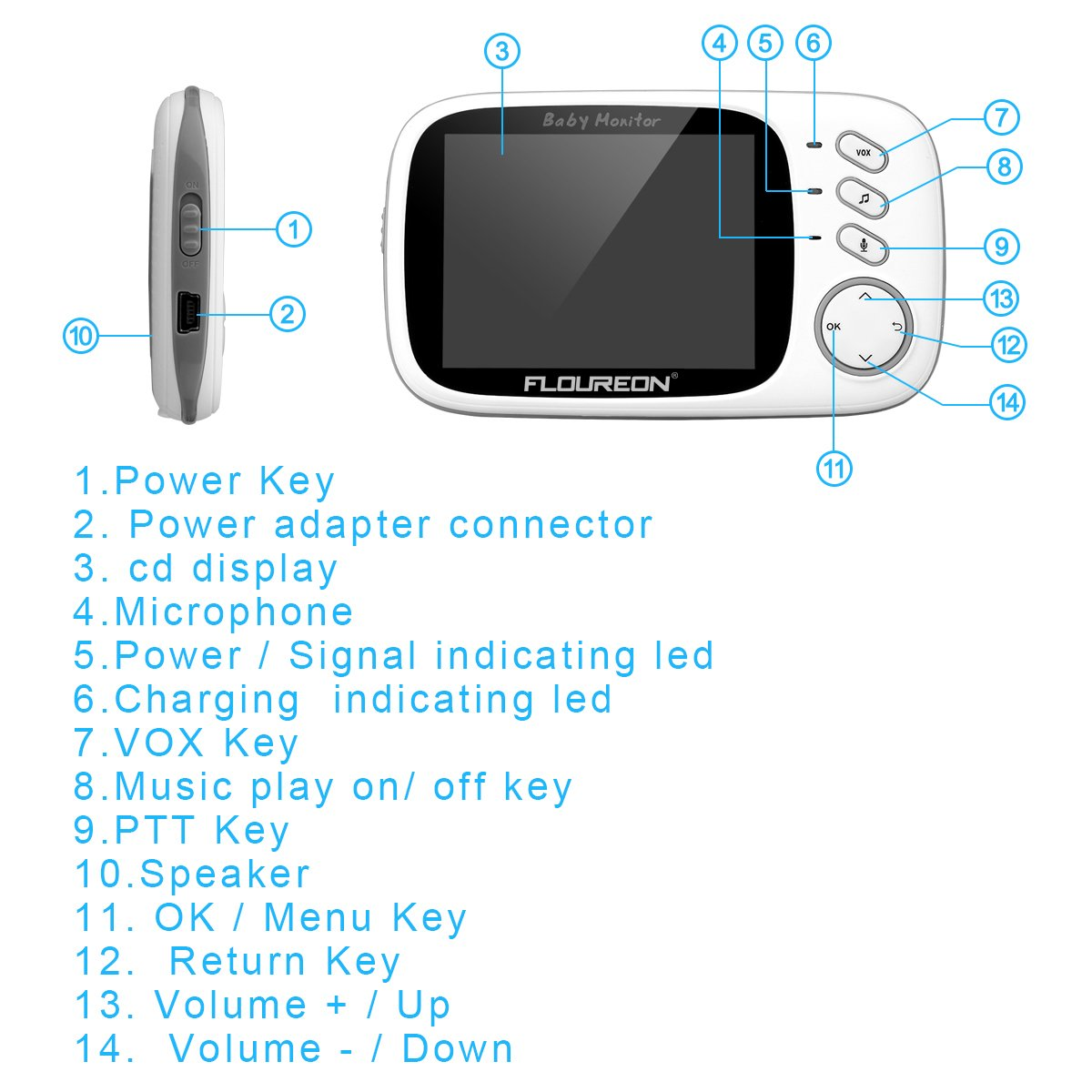 FLOUREON Wireless Video Baby Monitor 2.4 GHz 3.2\