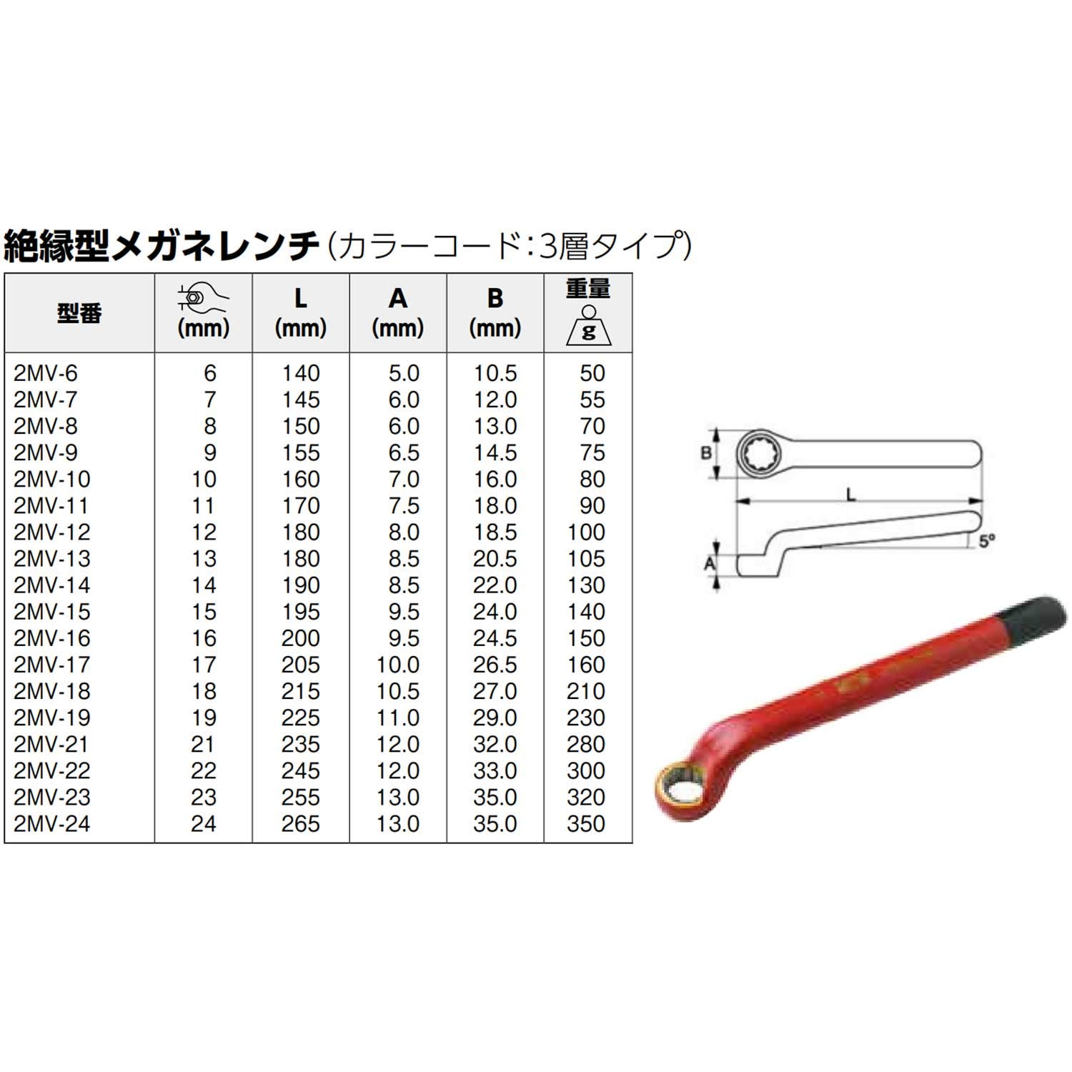 BAHCO 2MV-13 1000 Volt 13 Millimeter Offset Box End Wrench Snap-On Industrial Brand BAHCO