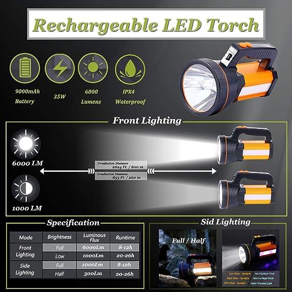1500 Lumen USB wiederaufladbarer Scheinwerfer 8 LEDs 8 Modi IPX4 L0M3