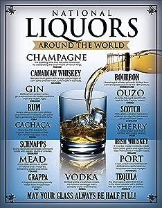 Desperate Enterprises National Liquors Around the World Tin Sign