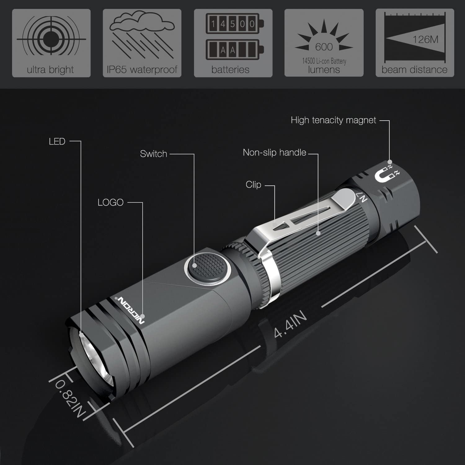 Flashlight, NICRON N7 600 Lumens Tactical Flashlight, 90 Degree Mini Flashlight Ip65 Waterproof Led Flashlight 4 Modes- Best High Lumens are for Camping, Outdoor, Hiking (Not Including Batteries)Gift - -