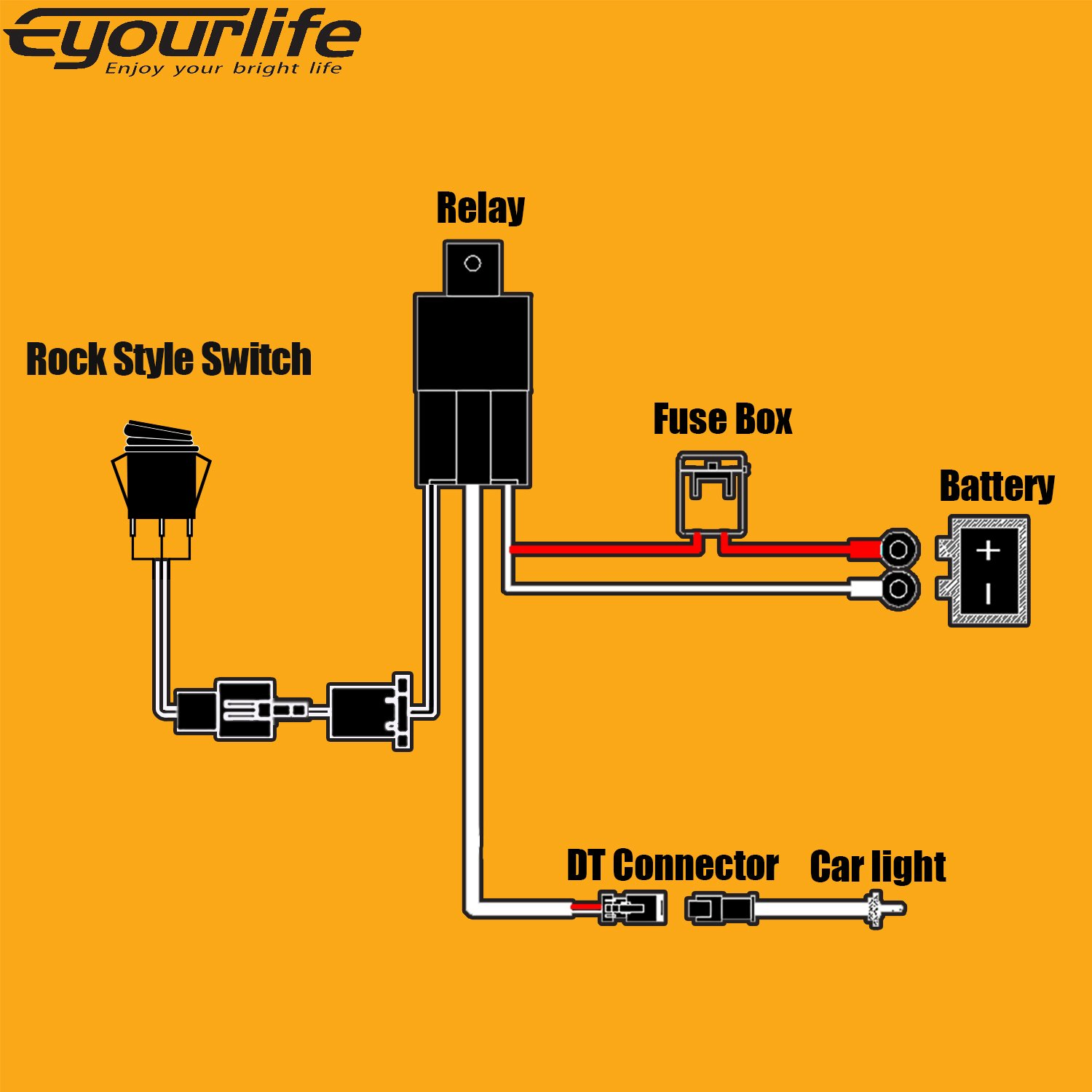 Eyourlife Wiring Harness Heavy Duty Kit For Led Universal Wire With Fuse Box Light Bar 300w 12v 40a