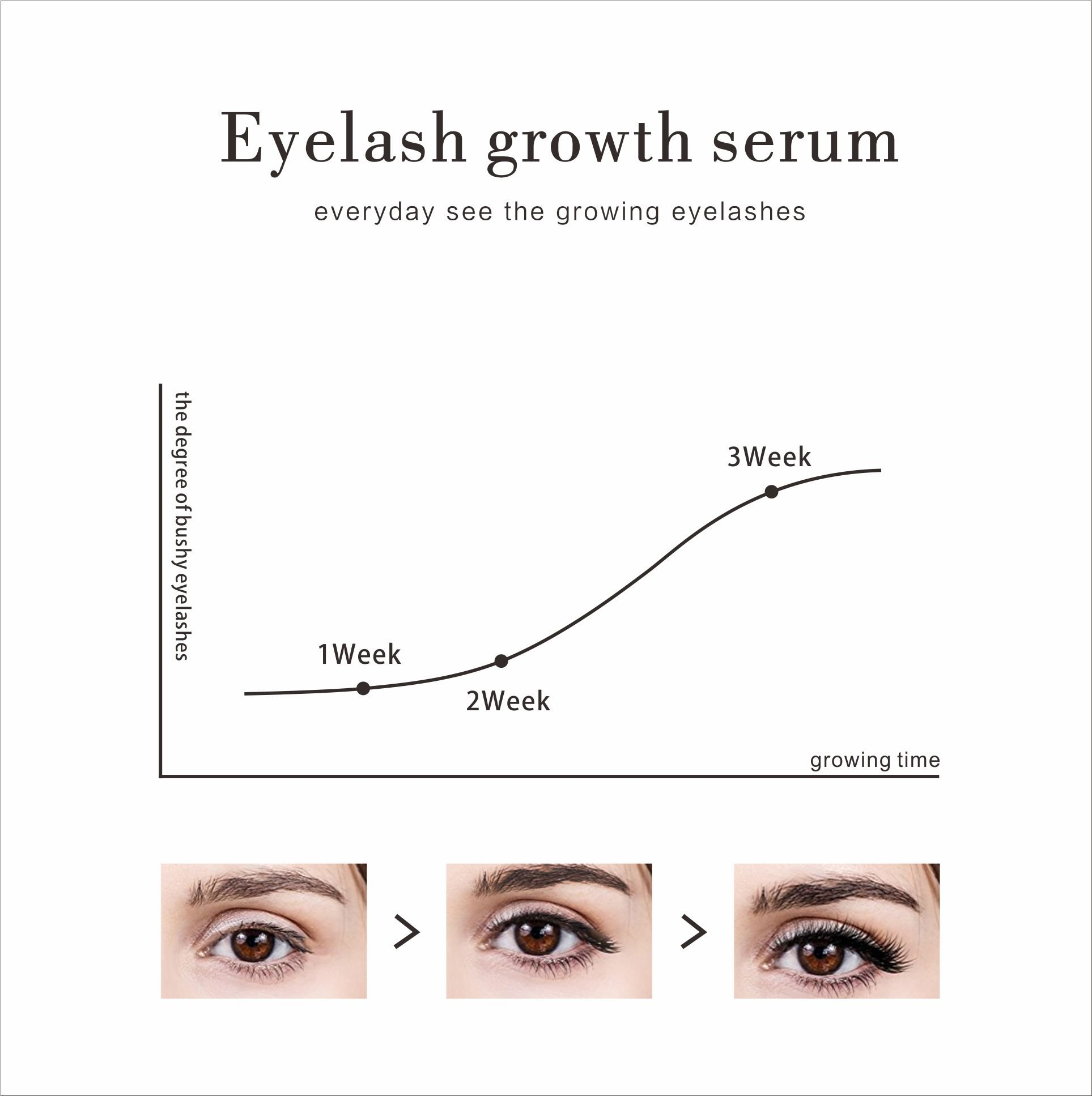 Eyelash Growth Enhancer Treatment Serum by Nicety (Image #3)