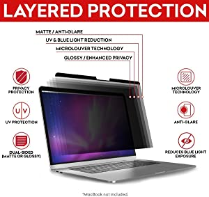 SightPro Magnetic Privacy Screen for MacBook Pro 15 Inch (2016, 2017, 2018, 2019) | Laptop Privacy Filter and Anti-Glare Protector (Color: MacBook Pro 15 Inch (2016 - 2019), Tamaño: MacBook Pro 15 Inch (2016 - 2019))