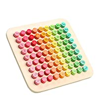 Wooden Math Multiplication Table Board Montessori Preschool Learning Toys Math Keyboard Development and Education Toys Suitable for Children Over 5 Years Old