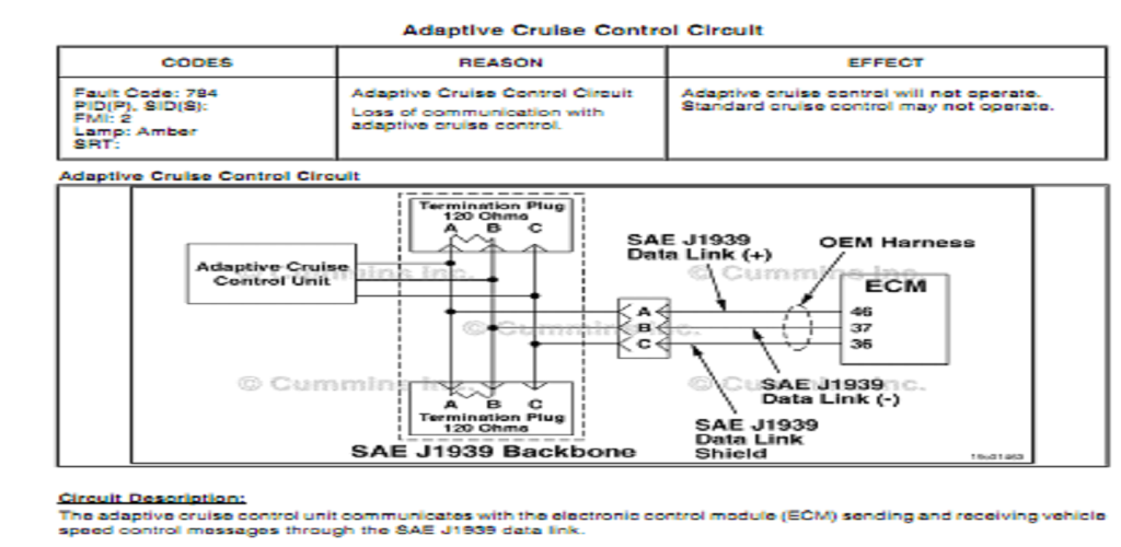 cummins engine isx qsx15 troubleshooting vol 2 rh truckparts2go com Cummins ISX Schematic Cummins ISX Fuel System Diagram