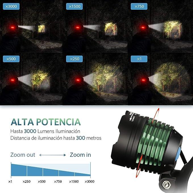 VicTsing Linterna Frontal Recargable LED Alta Potencia 3000 ...