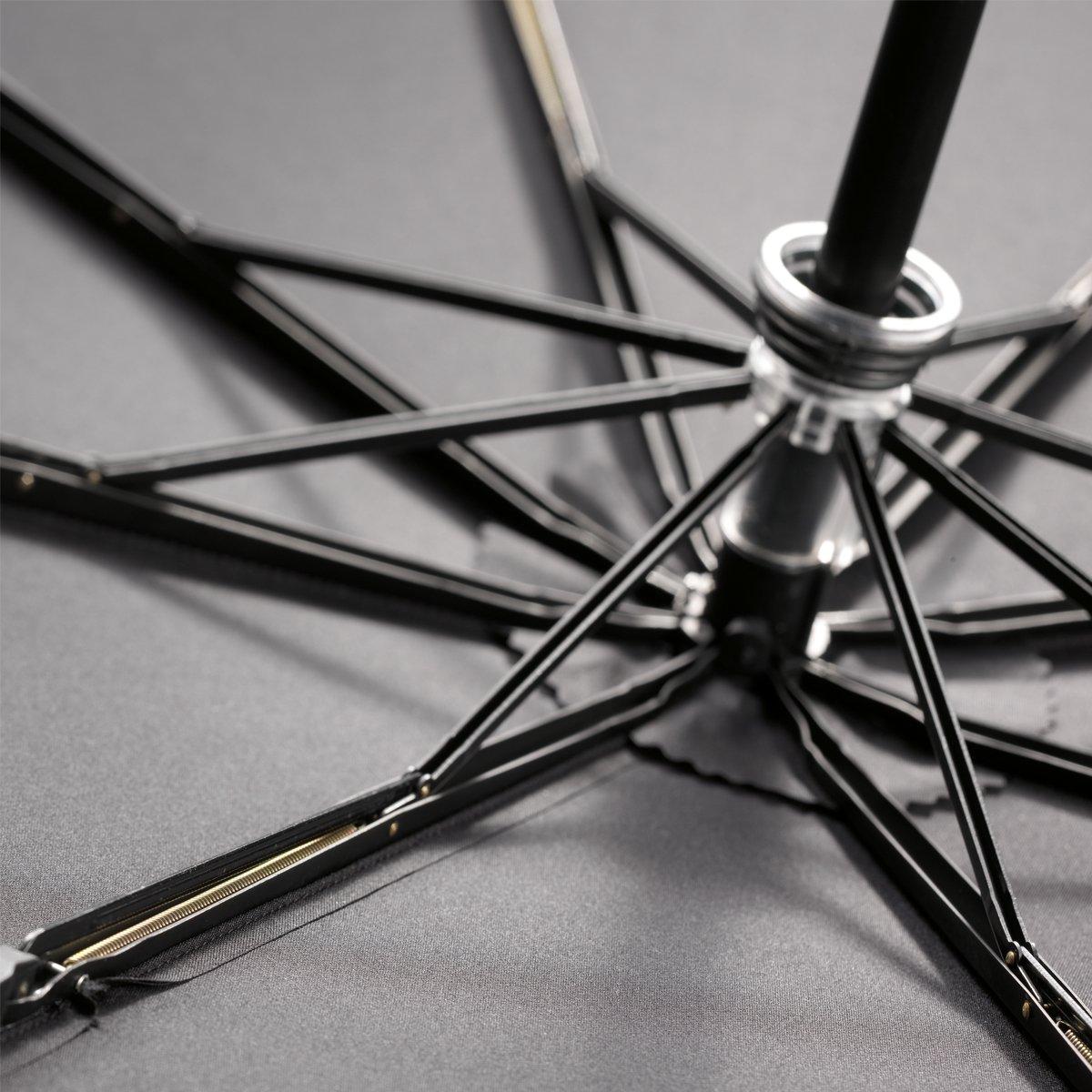 Knirps Fiber Big Duomatic Regenschirm schwarz