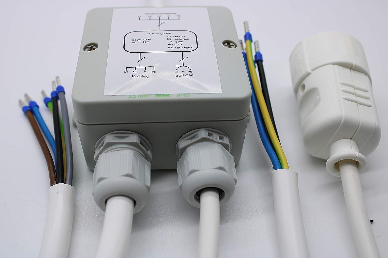 Distribuidor de corriente para cocina, conexión de cocina ...