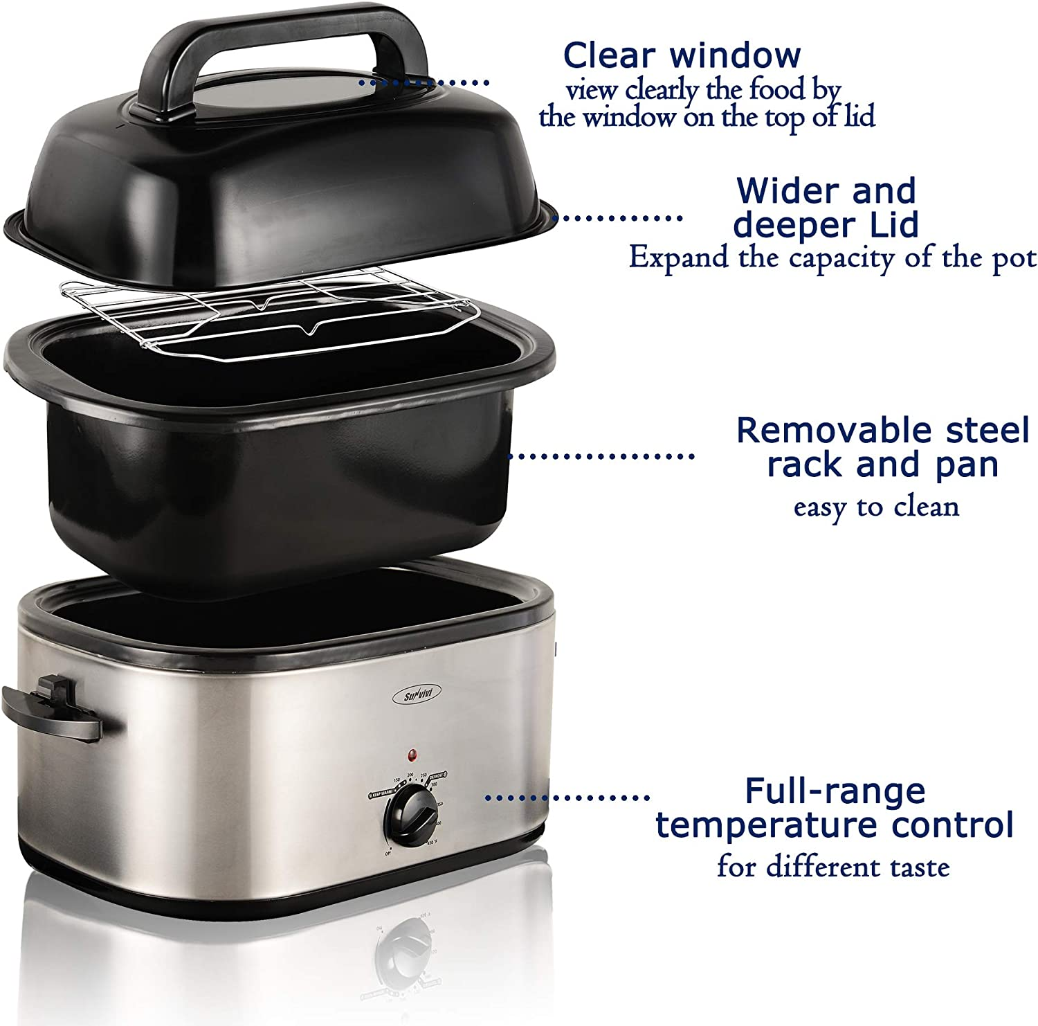 Roaster Oven 24 Quart Silver Electric Roaster Oven Turkey Roaster Oven Electric Buffet with Self-Basting Lid Full-Range Temperature Power 1450W Stainless Steel Roaster Oven Removable Pan and Rack