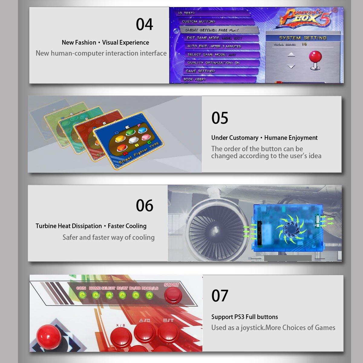Wisamic Real Pandoras Box 5 2 jugadores Joystick Arcade Console con 960 Arcade Games, 1280 * 720 Full HD, totalmente compatible con PS3: Amazon.es: ...