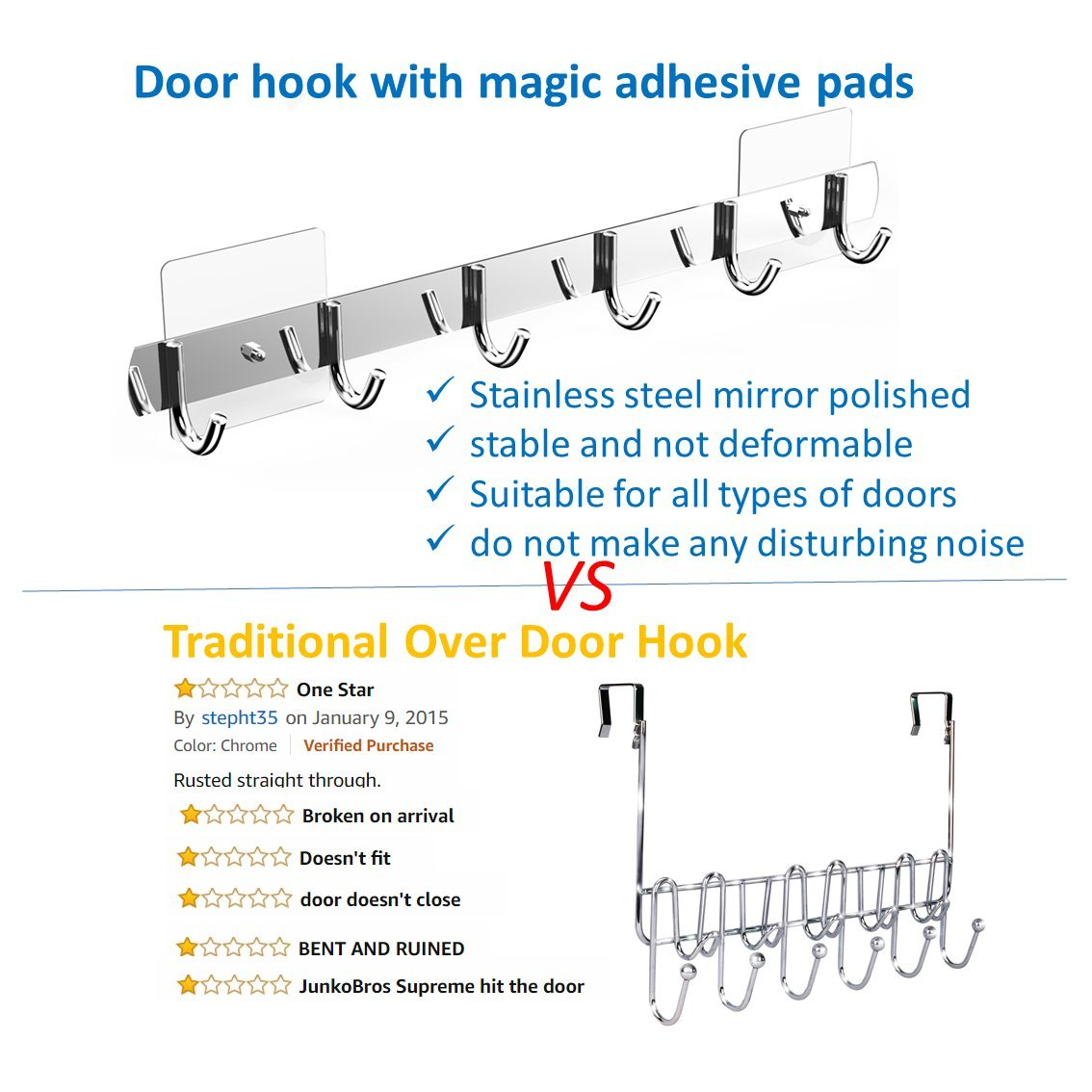 Adjustable Removable Polished Finish Over The Door Coat Rack with Magic Adhesive Pads Stainless Steel EINFAGOOD Over The Door Hooks 6 Hooks