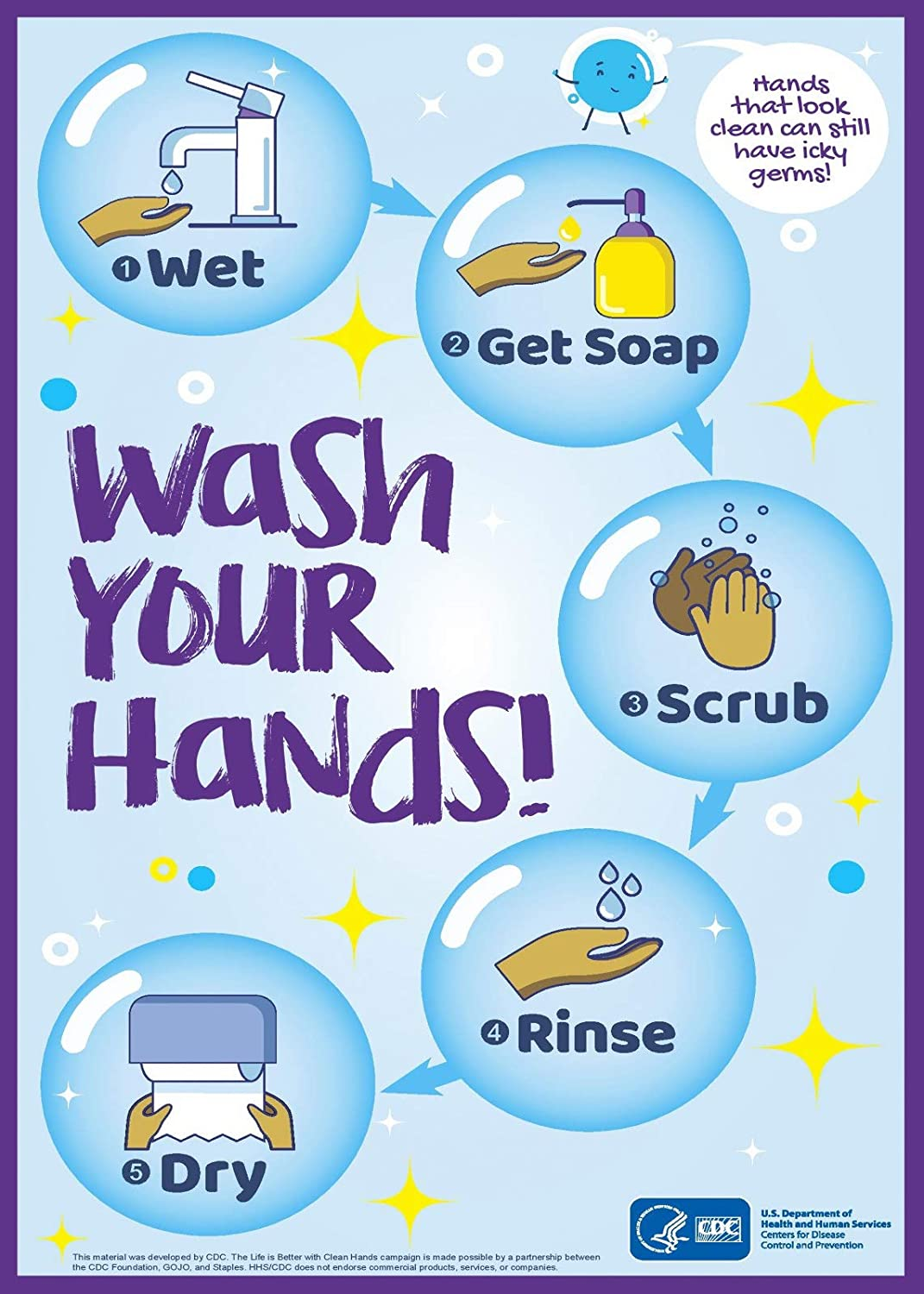 Hand Washing Poster, 28 x 40 Polyester Fabric, Windows Door Wall Sign for Homes School Business Office Clinic Hospital, CDC Poster Keep Calm and Wash Your Hands