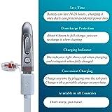 Banglijian Hearing Amplifier Rechargeable with