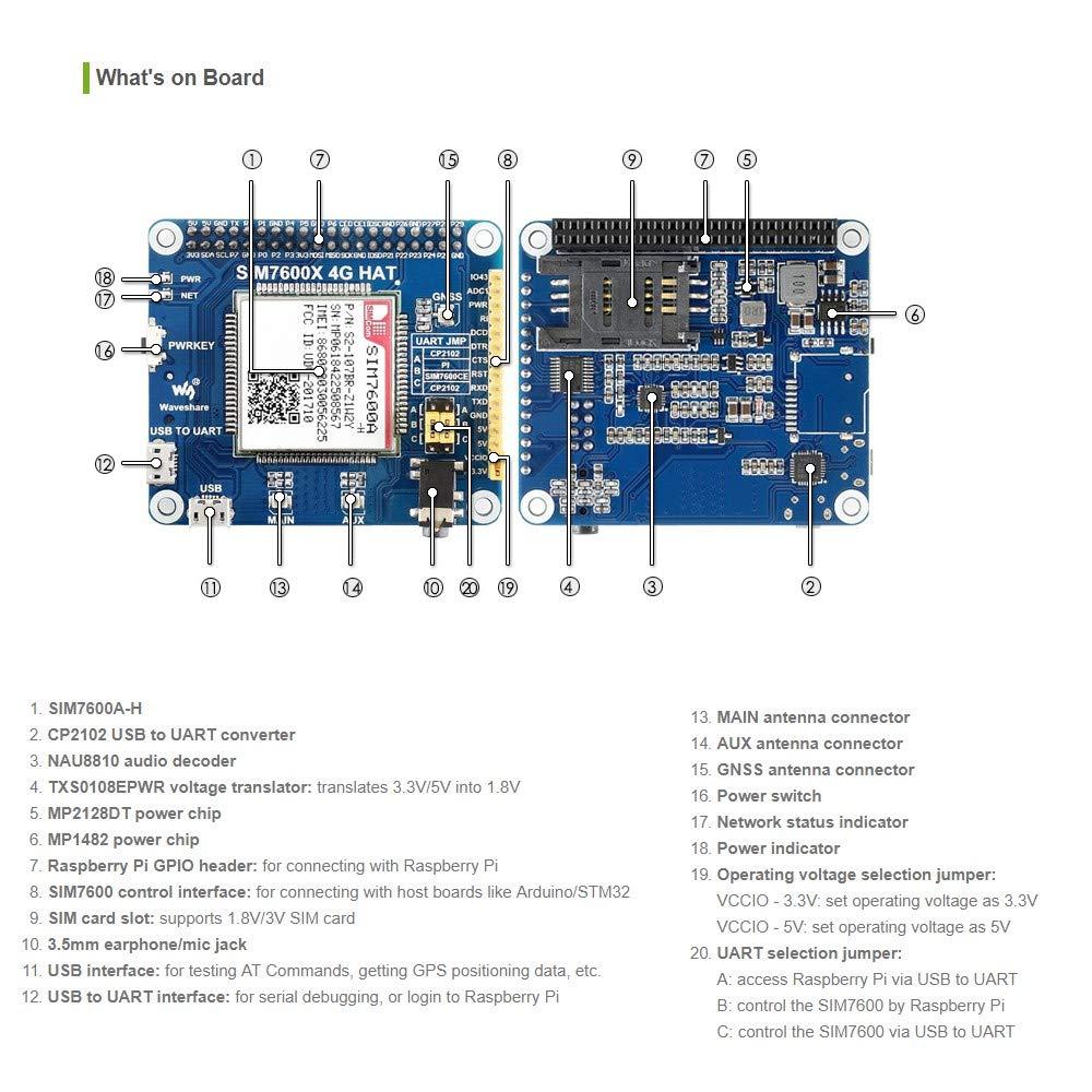 Amazon com: Waveshare 4G/3G/GNSS HAT for Raspberry Pi Zero/Zero W