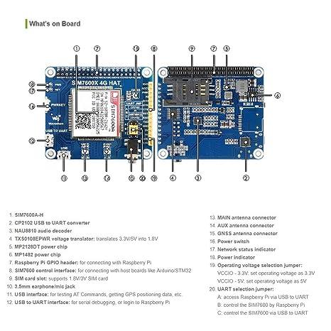 Amazon com: Waveshare 4G/3G/GNSS HAT for Raspberry Pi Zero