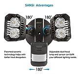 SANSI LED Security Lights, 18W