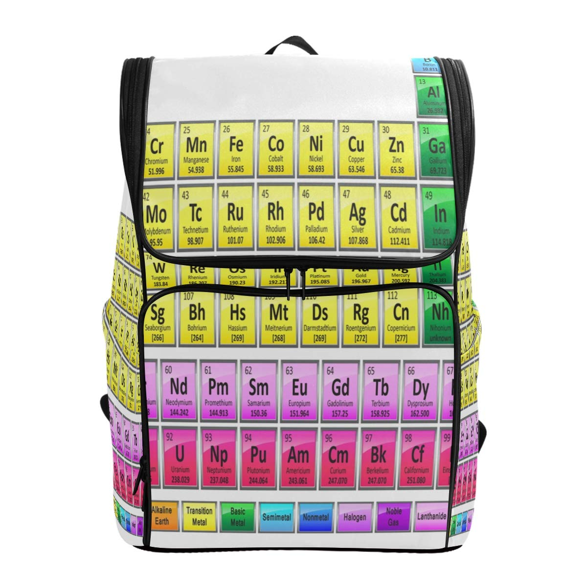 graphic regarding Printable Backpacks called : Printable Periodic Tables College Backpack Everyday