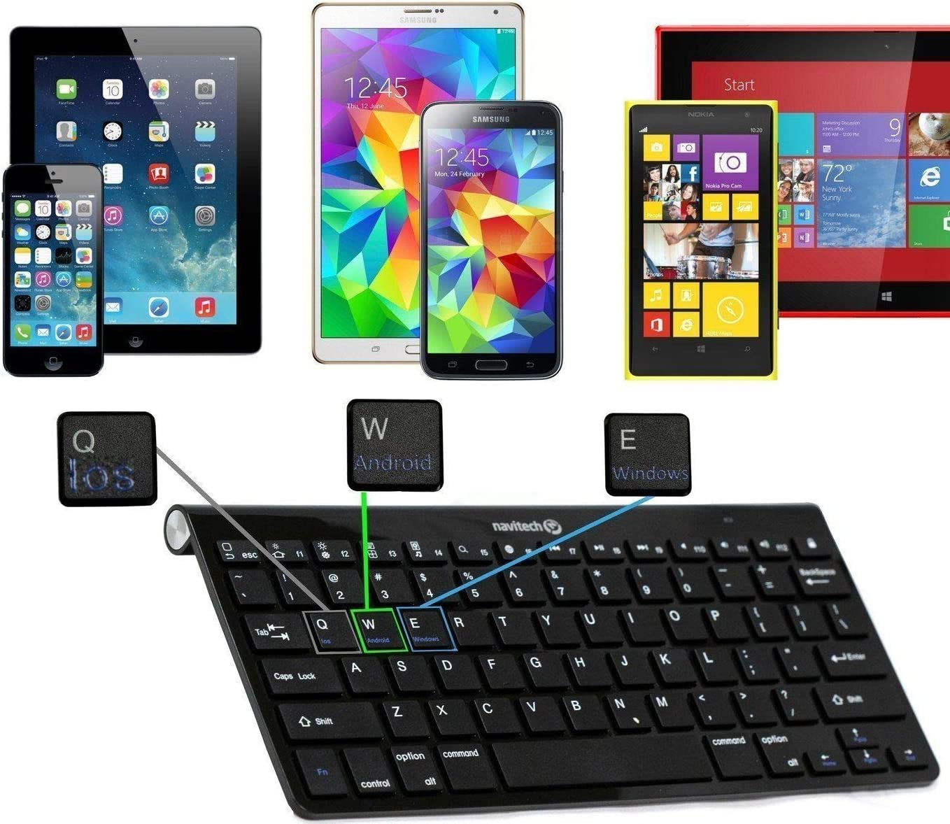 Navitech Wireless Bluetooth Multi OS Keyboard Compatible with The Samsung Galazy S3 9.7