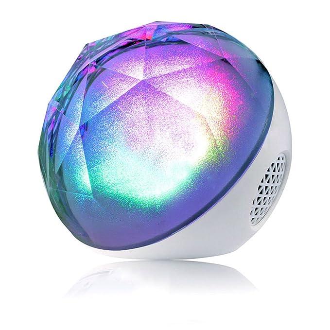 Review RimeU Portable Bluetooth Speakers