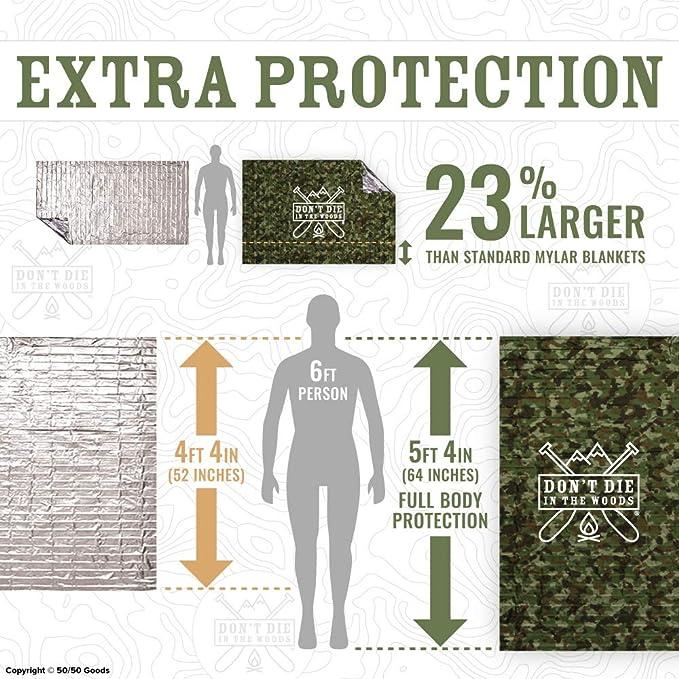 Amazon.com: Worlds Toughest mantas de emergencia, paquete ...