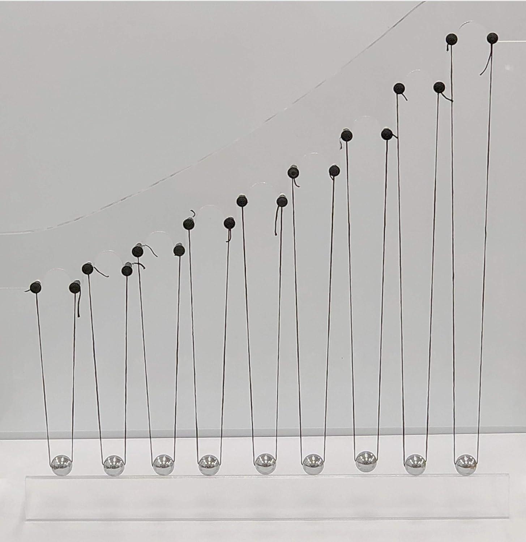 ウェーブ ペンデュラム 自分を癒すためだけに『Pendulum waves』を作ってみた
