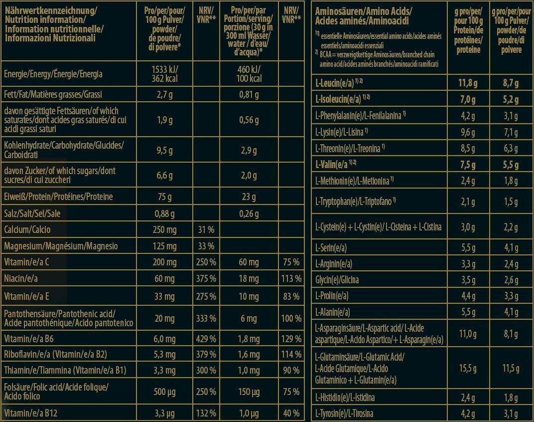 Proteínas X-Treme Whey de la marca Inkospor: Amazon.es: Salud y cuidado personal