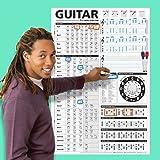 """Mini Creative guitarra Póster de [no incluye libro educativo de guitarra (que contiene fórmulas de acordes, escalas, cuerda, cuerda Progressions y más]–una de borrado para guitarristas y maestros 24""""x 36"""""""