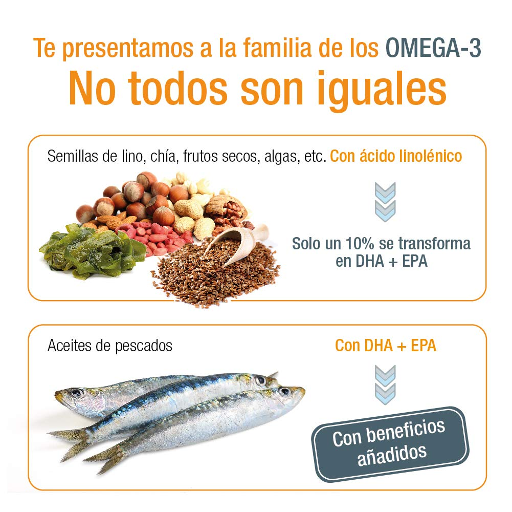 Bote de perlas Omega 3 + EPA de Santiveri (79 gr): complemento ...