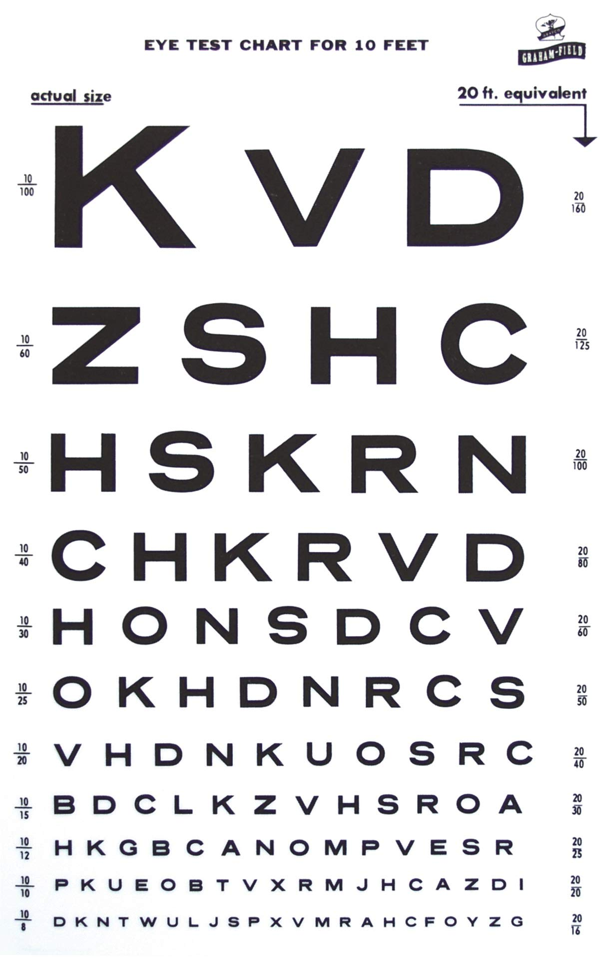Snellen Type Plastic Eye Chart 10 Buy Online In United Arab Emirates At Desertcart