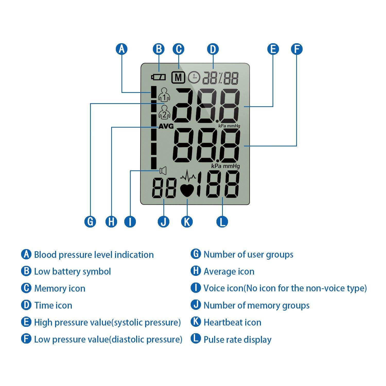 Monitor de Tensión Toprime- 003 El Modo Silencioso Monitor de Presión Arterial de Muñeca con Pantalla Digital Regalos Botones Grandes de Plástico: ...