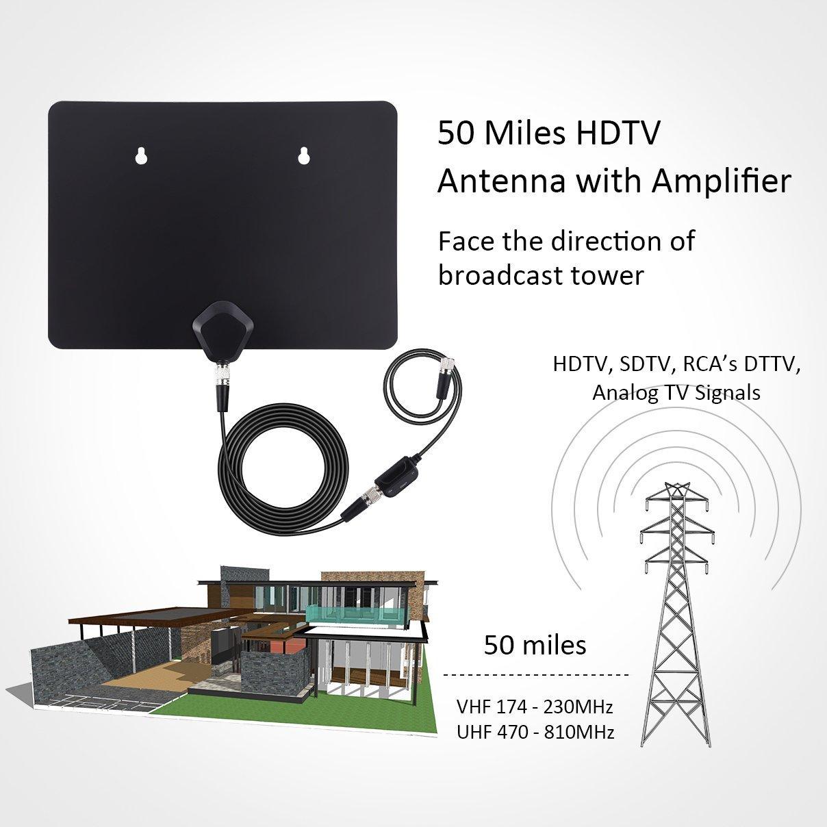 Antena de TV, HoLife Antena Digital HDTV Ultra- Delgado, 80 km Gama de Recepción con Amplificador de Señal Removible, Cable Coaxial Largo de 10 Pies: ...