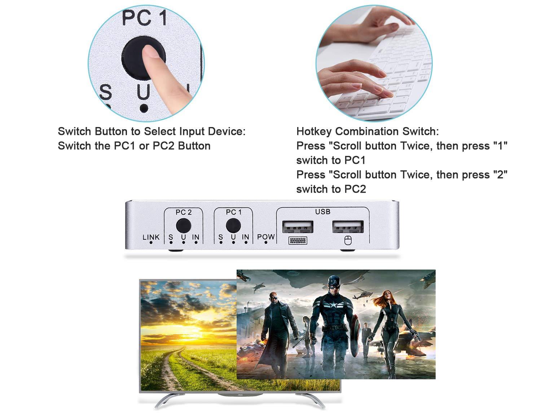 Xbox HDTV PC KVM Switch HDMI PS4 Tendak HDMI KVM Switch USB 2 Port PC Computer KVM Switch Keyboard Mouse Switcher Box Support 4K@30Hz 3D for Laptop