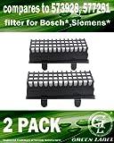 Lot de 2 filtres hygiéniques haute performance HEPA pour les aspirateurs Bosch et Siemens Relaxx'x Pro Silence (alternative à 00577281, 00573928). Produit authentique de Green Label