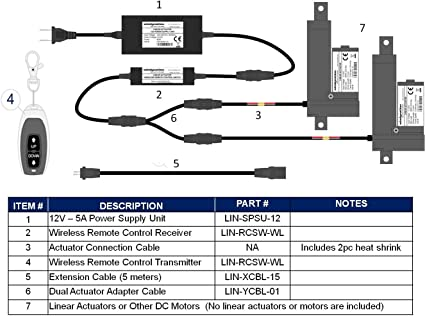 Amazon.com: WindyNation Linear Actuator or DC Motor DPDT Wireless Remote  Control Switch & Wiring: Home Audio & TheaterAmazon.com