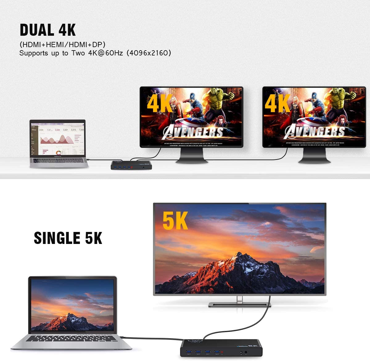 Mac und Windows FLASHOWL Universelle Dockingstation USB C/USB 3.0 ...