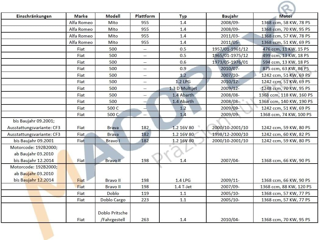 macopex 505102 Ladedrucksensor