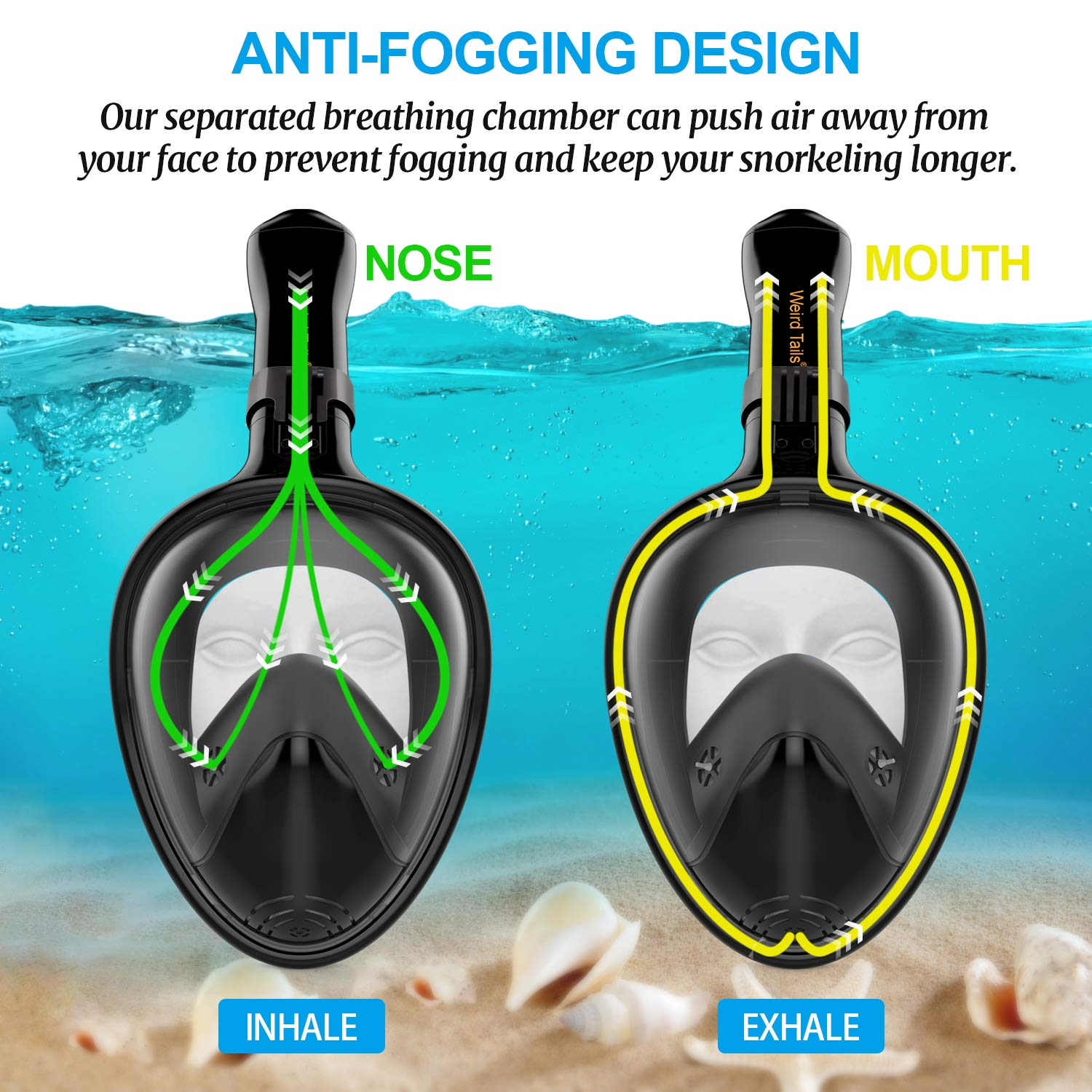 weird tails Upgraded Full Face Snorkel Mask Foldable Snorkeling Mask for Adults and Kids with Camera Mount 180/° Large Panoramic View Easy Breath Dry Top Set Anti-Fog Anti-Leak