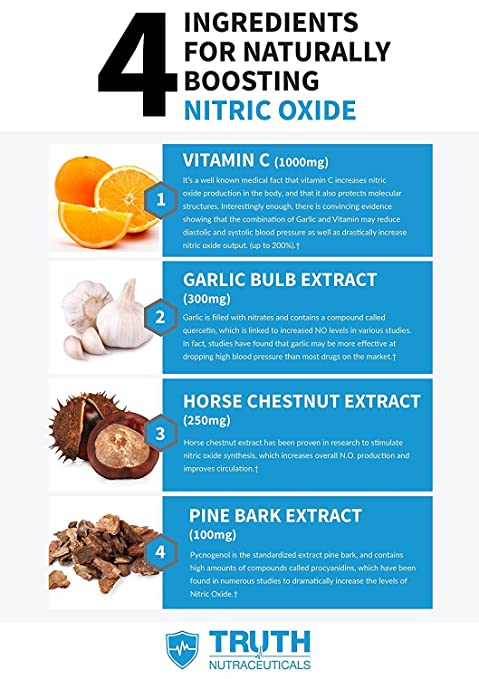 How to increase nitric oxide naturally
