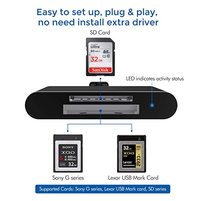 Hoplaza XQD Lector de Tarjetas SD, Adaptador de Tarjeta USB 3.0, Lector de Tarjetas de Memoria Compatible con Sony G Series, Lexar USB Mark Card, ...