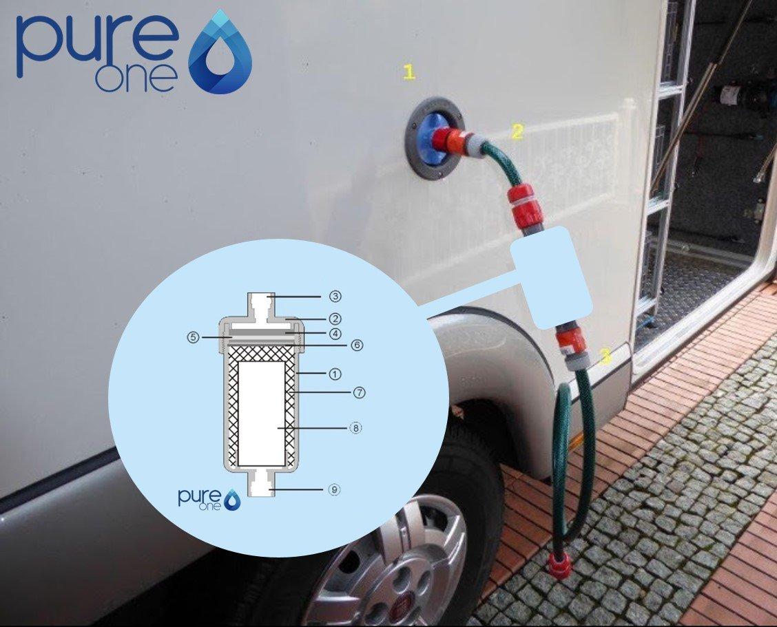 Pure One Filter ALL-IN-ONE Wasserfilteranlage Typ  WOMO   Der Wasserfilter gegen Keime und Bakterien im Wasser   Zur Wasseraufbereitung & zur Verbesserung des Wasserqualität im 5-Stufen-Filterprinzip B071VNW85S      Vogue